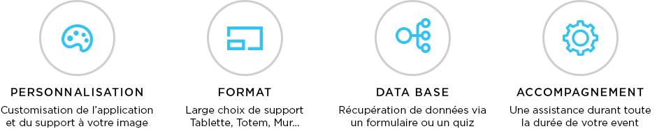 roue_services
